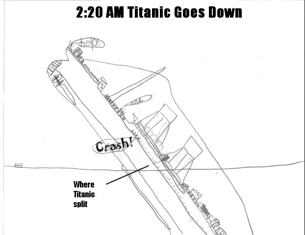 the titanic goes down